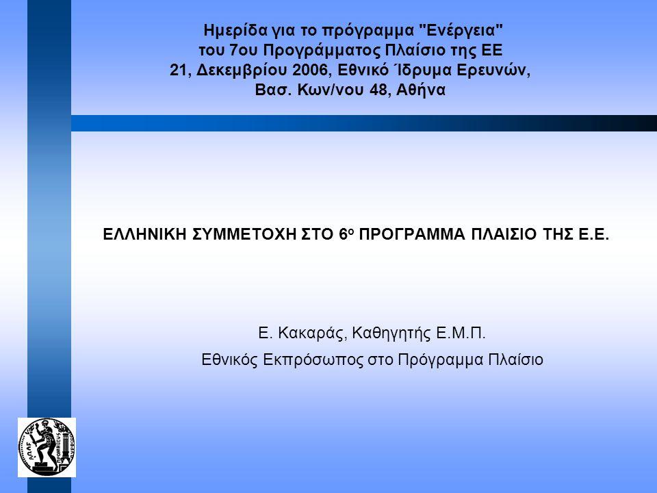 2 Περιεχόμενα Αξιολόγηση προτάσεων FP6 Ελληνική Συμμετοχή στο 6 FP Energy –Ελληνική Συμμετοχή στο 6 FP / RTD –Ελληνική Συμμετοχή στο 6 FP / TREN Συμπεράσματα Αλλαγές από το FP6 στο FP7 Θεματικές Περιοχές του FP7 σχετικές με την Ενέργεια και την Έρευνα