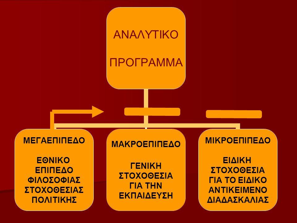 Αναλυτικό Πρόγραμμα- Ορίζοντας τις Έννοιες Μεγαεπίπεδο- Μακροεπίπεδο - Μικροεπίπεδο: Αναλυτικό Πρόγραμμα- Ορίζοντας τις Έννοιες Μεγαεπίπεδο- Μακροεπίπεδο - Μικροεπίπεδο: Για να δομηθεί Αναλυτικό Πρόγραμμα προσδιορίζεται εξ αρχής ο ιδεολογικός πυρήνας, το Φιλοσοφικό Πλαίσιο το οποίο το Αναλυτικό οφείλει να υπηρετήσει.