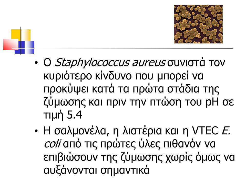 Ο Staphylococcus aureus συνιστά τον κυριότερο κίνδυνο που μπορεί να προκύψει κατά τα πρώτα στάδια της ζύμωσης και πριν την πτώση του pH σε τιμή 5.4 Η