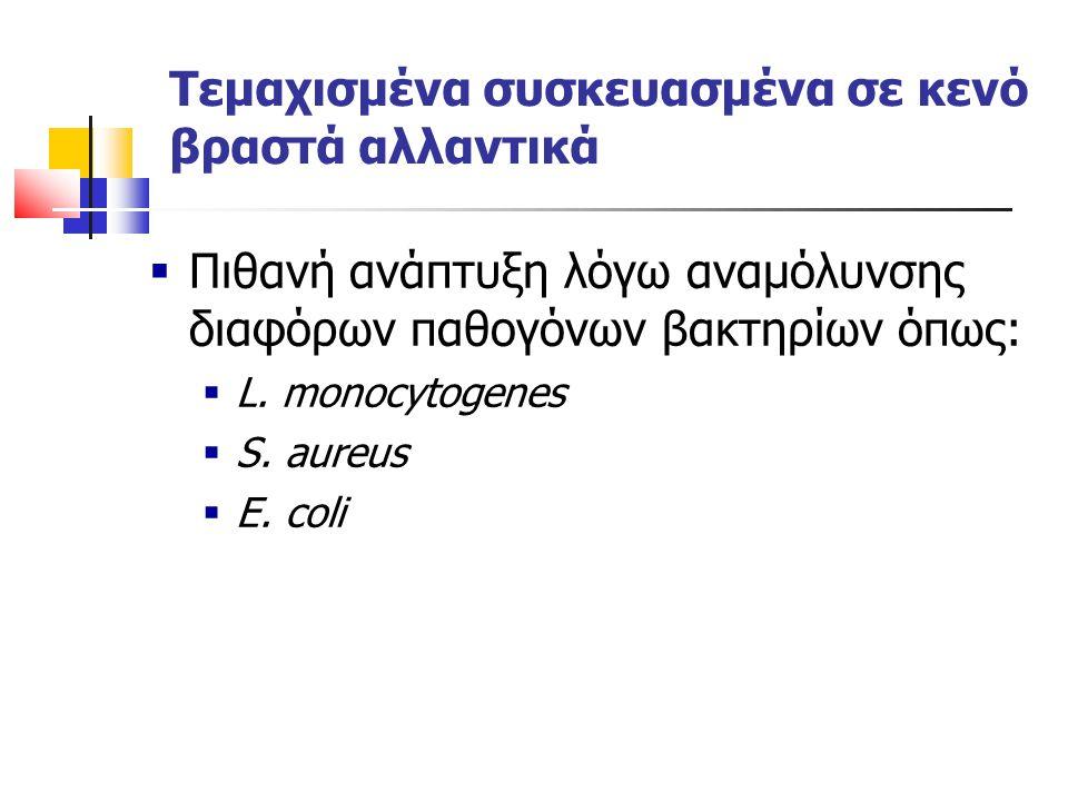Τεμαχισμένα συσκευασμένα σε κενό βραστά αλλαντικά  Πιθανή ανάπτυξη λόγω αναμόλυνσης διαφόρων παθογόνων βακτηρίων όπως:  L. monocytogenes  S. aureus