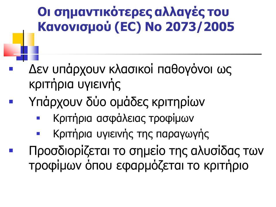 Οι σημαντικότερες αλλαγές του Κανονισμού (EC) Νο 2073/2005  Δεν υπάρχουν κλασικοί παθογόνοι ως κριτήρια υγιεινής  Υπάρχουν δύο ομάδες κριτηρίων  Κρ