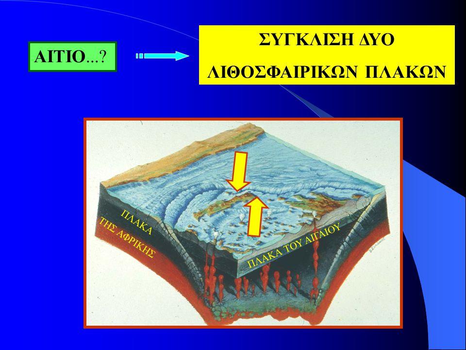 Κινήσεις λιθοσφαιρικών πλακών που καθορίζουν την ενεργό τεκτονική στο Αιγαίο και τις γύρω περιοχές.