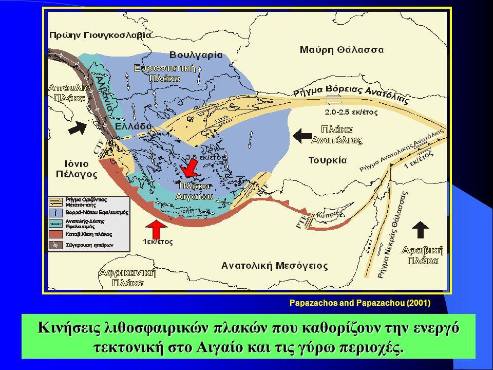 Κινήσεις λιθοσφαιρικών πλακών που καθορίζουν την ενεργό τεκτονική στο Αιγαίο και τις γύρω περιοχές. Papazachos and Papazachou (2001)