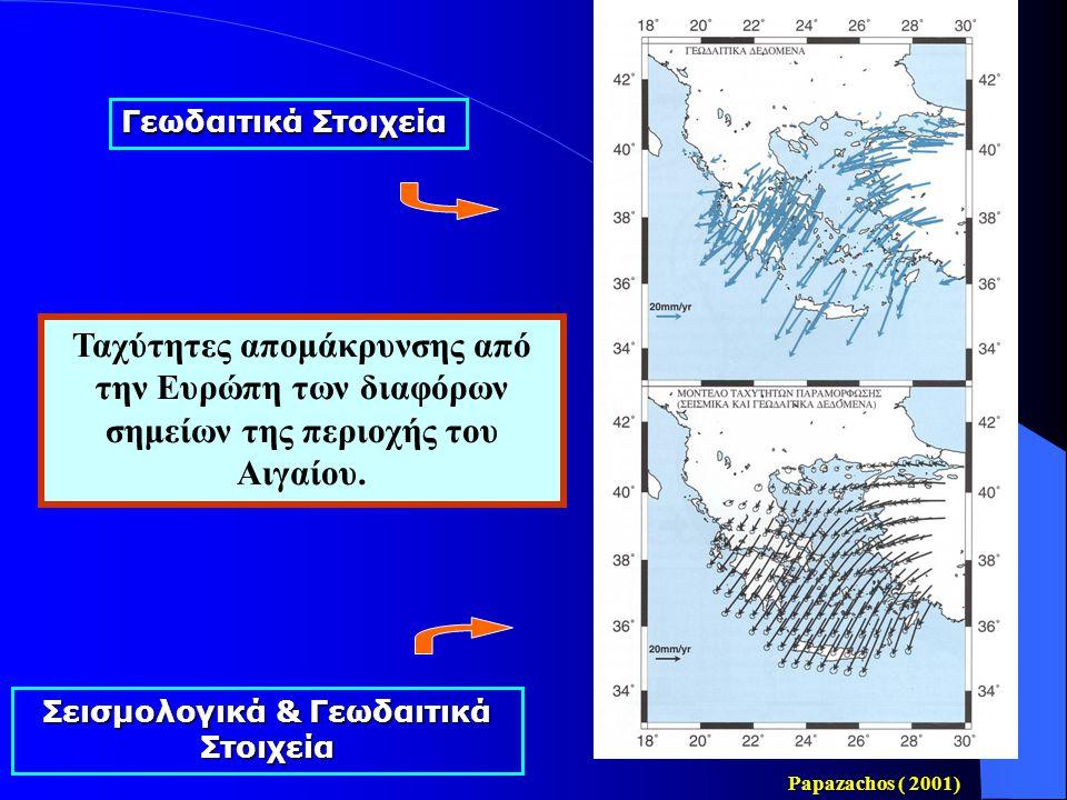 Ταχύτητες απομάκρυνσης 3.5 cm/yr 2.0 cm/yr Papazachos (2001) 1.0 cm/yr