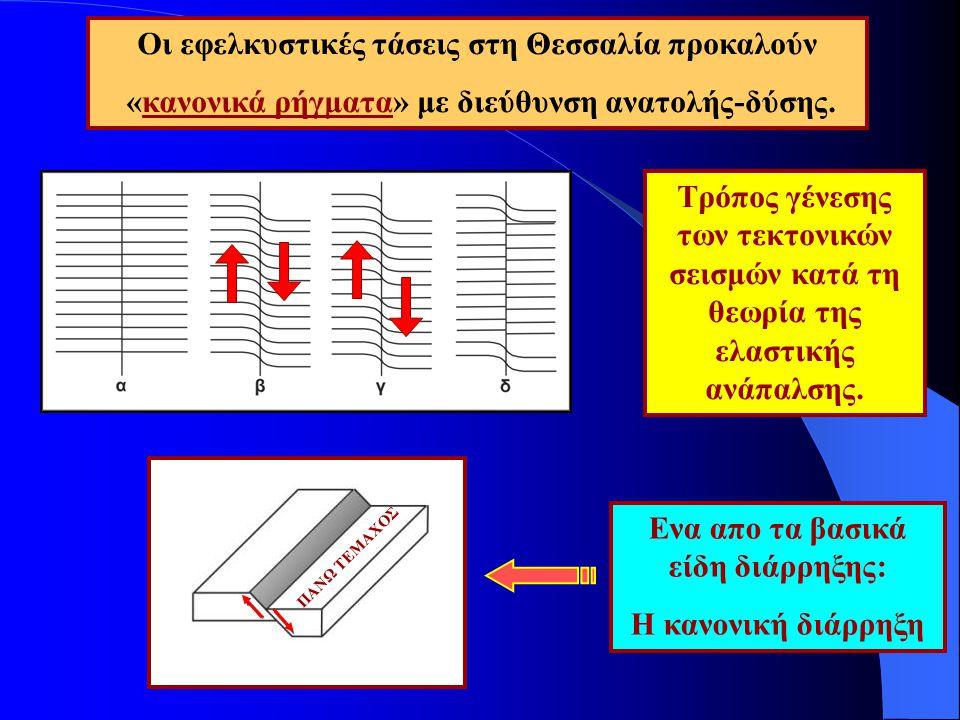 Οι εφελκυστικές τάσεις στη Θεσσαλία προκαλούν «κανονικά ρήγματα» με διεύθυνση ανατολής-δύσης. Τρόπος γένεσης των τεκτονικών σεισμών κατά τη θεωρία της