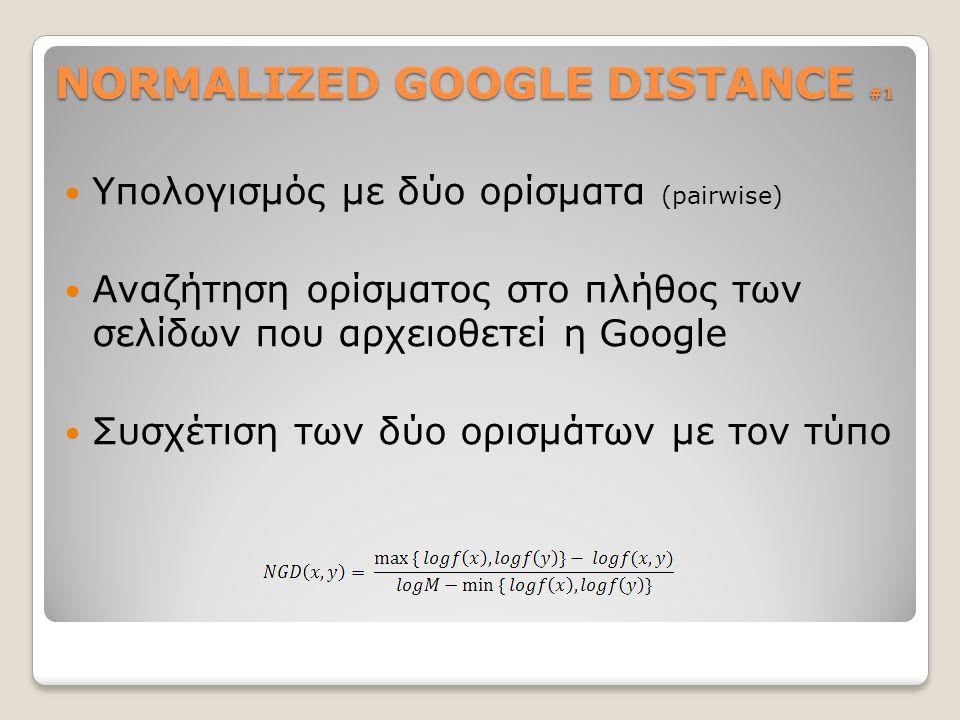 NORMALIZED GOOGLE DISTANCE #1 Υπολογισμός με δύο ορίσματα (pairwise) Αναζήτηση ορίσματος στο πλήθος των σελίδων που αρχειοθετεί η Google Συσχέτιση των