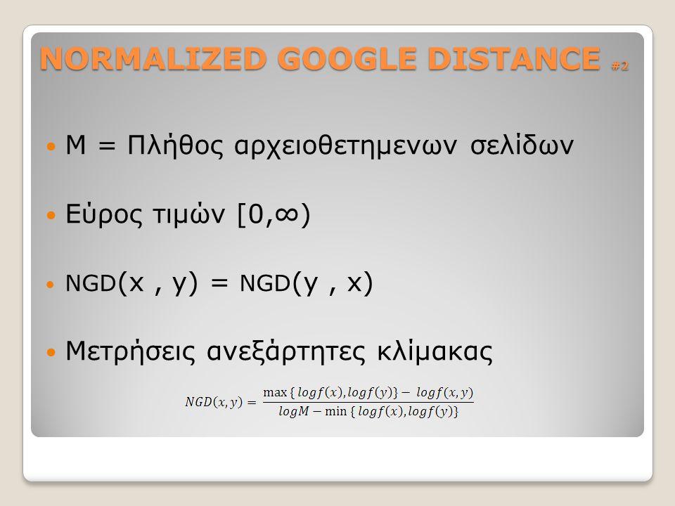NORMALIZED GOOGLE DISTANCE #2 Μ = Πλήθος αρχειοθετημενων σελίδων Εύρος τιμών [0,∞) NGD (x, y) = NGD (y, x) Μετρήσεις ανεξάρτητες κλίμακας