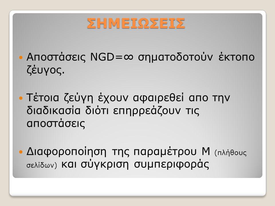 ΣΗΜΕΙΩΣΕΙΣ Αποστάσεις NGD=∞ σηματοδοτούν έκτοπο ζέυγος. Τέτοια ζεύγη έχουν αφαιρεθεί απο την διαδικασία διότι επηρρεάζουν τις αποστάσεις Διαφοροποίηση