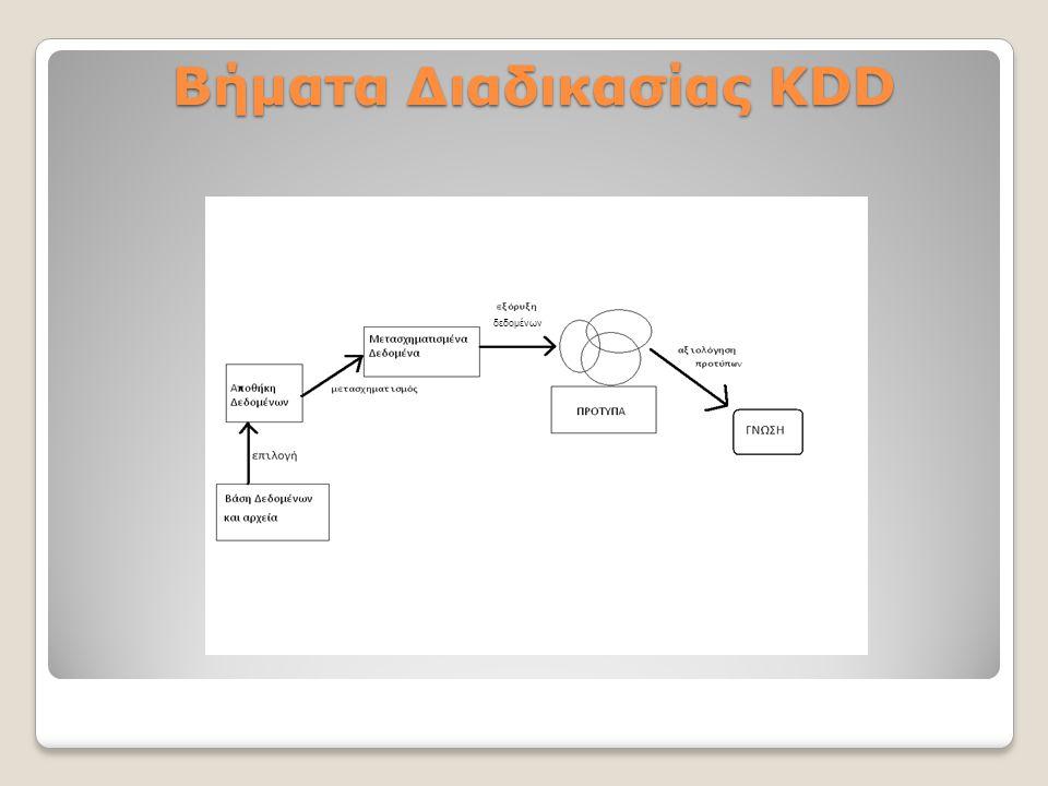 Βήματα Διαδικασίας KDD δεδομένων