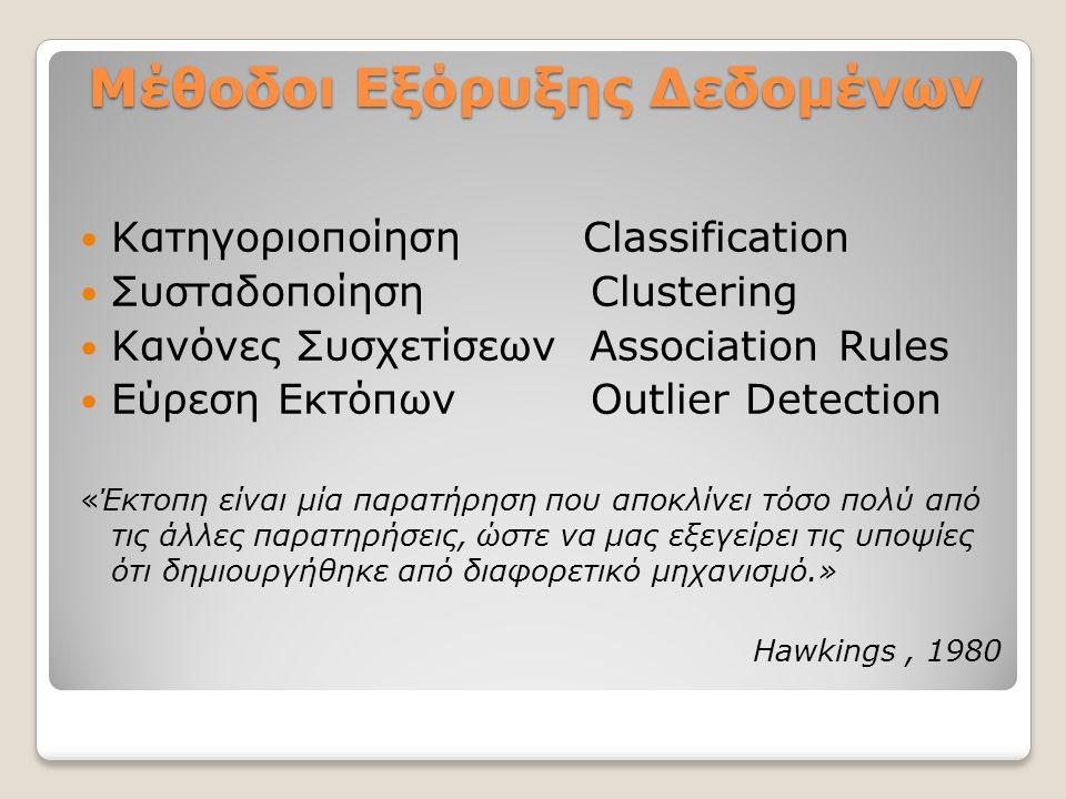 Μέθοδοι Εξόρυξης Δεδομένων Κατηγοριοποίηση Classification Συσταδοποίηση Clustering Κανόνες Συσχετίσεων Association Rules Εύρεση Εκτόπων Outlier Detect