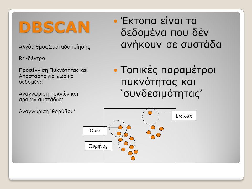 DBSCAN Αλγόριθμος Συσταδοποίησης R*-δέντρο Προσέγγιση Πυκνότητας και Aπόστασης για χωρικά δεδομένα Αναγνώριση πυκνών και αραιών συστάδων Αναγνώριση 'θ