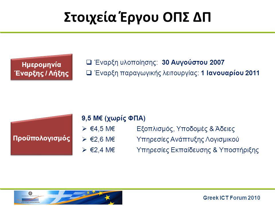 Greek ICT Forum 2010 Στοιχεία Έργου ΟΠΣ ΔΠ  Έναρξη υλοποίησης: 30 Αυγούστου 2007  Έναρξη παραγωγικής λειτουργίας: 1 Ιανουαρίου 2011 9,5 Μ€ (χωρίς ΦΠ