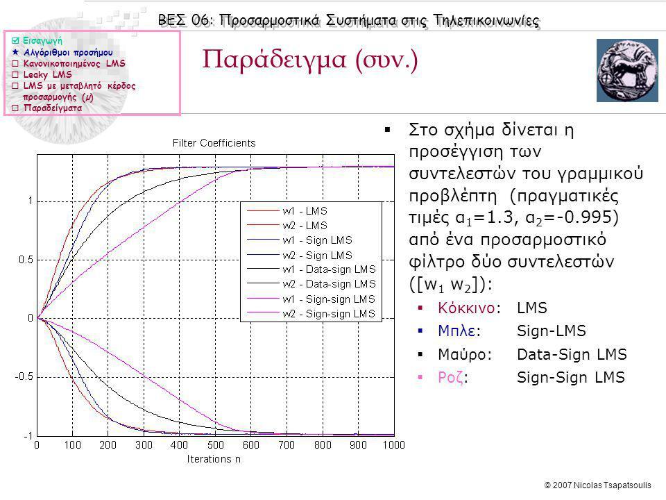 ΒΕΣ 06: Προσαρμοστικά Συστήματα στις Τηλεπικοινωνίες © 2007 Nicolas Tsapatsoulis Παράδειγμα (συν.)  Στο σχήμα δίνεται η προσέγγιση των συντελεστών το
