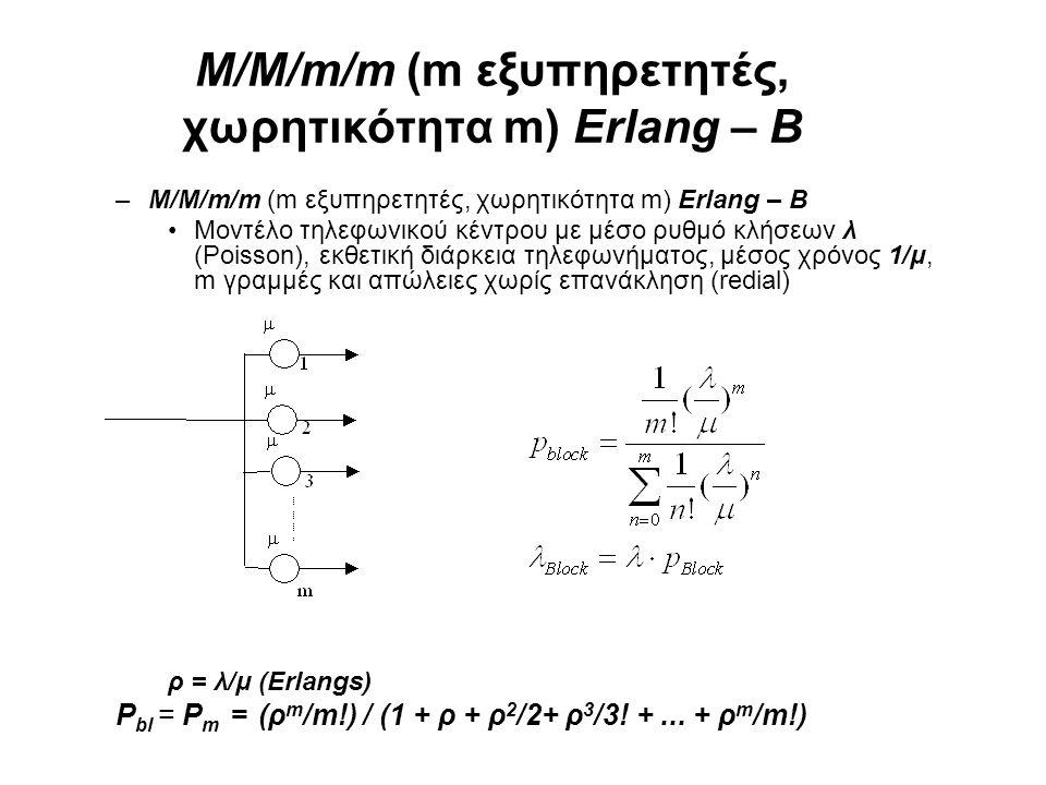 M/M/m/m (m εξυπηρετητές, χωρητικότητα m) Erlang – B –M/M/m/m (m εξυπηρετητές, χωρητικότητα m) Erlang – B Μοντέλο τηλεφωνικού κέντρου με μέσο ρυθμό κλή