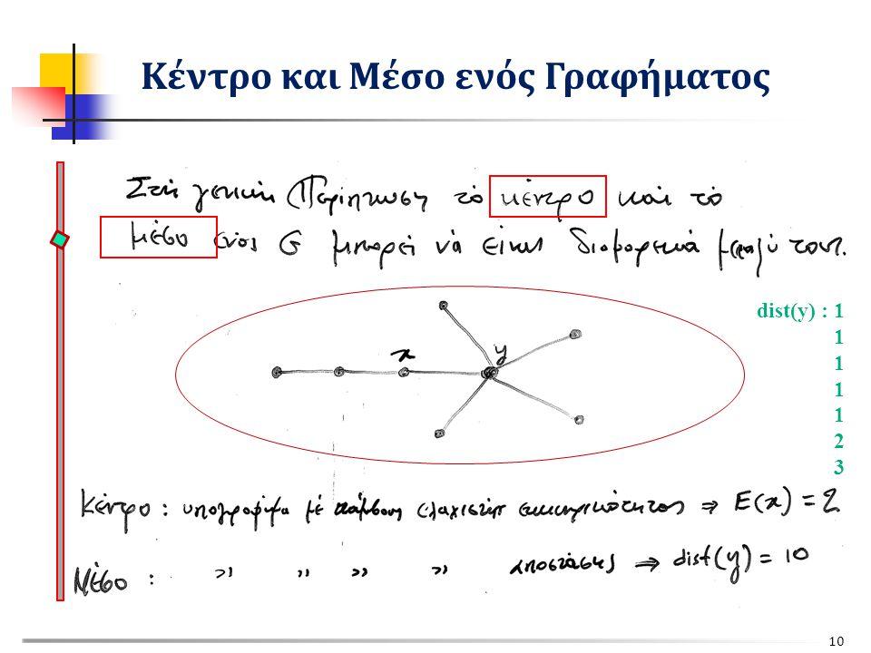 dist(y) : 1 1 2 3 10 Κέντρο και Μέσο ενός Γραφήματος