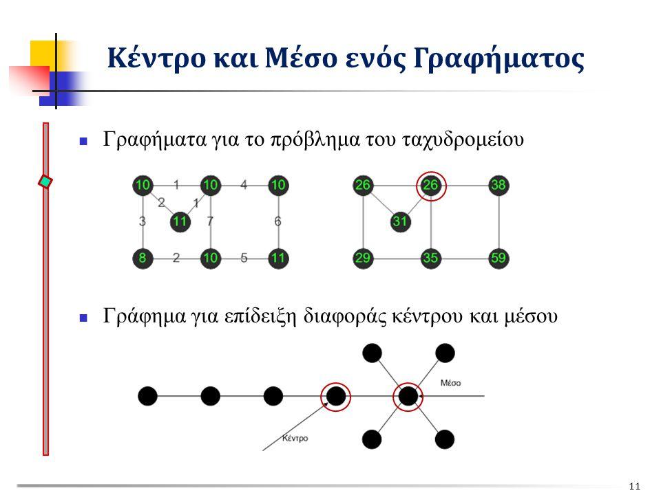 Γραφήματα για το πρόβλημα του ταχυδρομείου Γράφημα για επίδειξη διαφοράς κέντρου και μέσου 11 Κέντρο και Μέσο ενός Γραφήματος