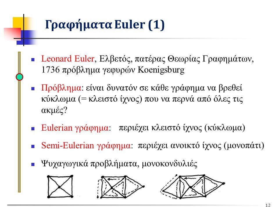 Leonard Euler, Ελβετός, πατέρας Θεωρίας Γραφημάτων, 1736 πρόβλημα γεφυρών Koenigsburg Πρόβλημα: είναι δυνατόν σε κάθε γράφημα να βρεθεί κύκλωμα (= κλε