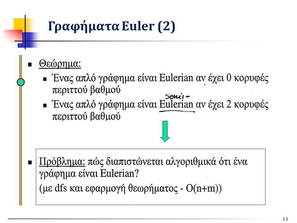 Γραφήματα Euler (2) 13