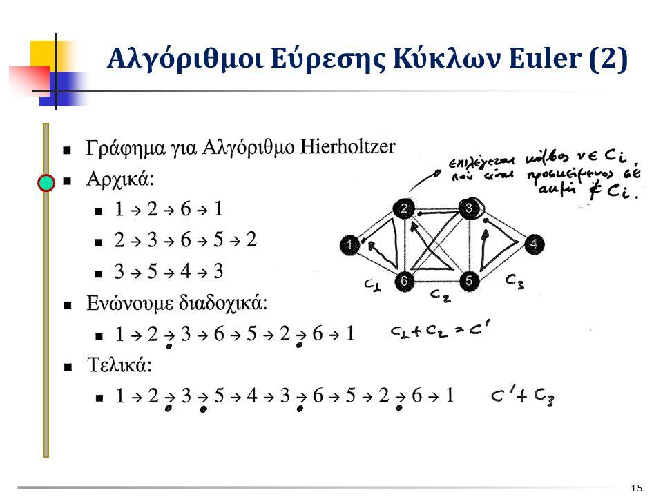 Αλγόριθμοι Εύρεσης Κύκλων Euler (2) 15