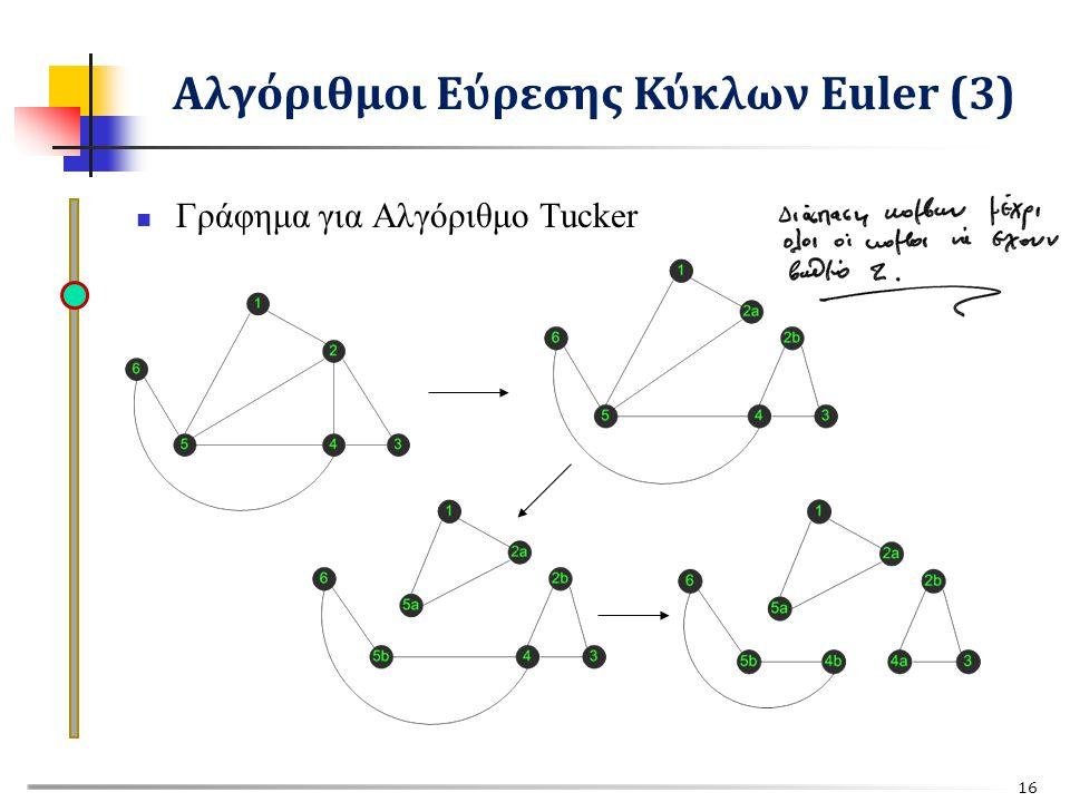Γράφημα για Αλγόριθμο Tucker Αλγόριθμοι Εύρεσης Κύκλων Euler (3) 16