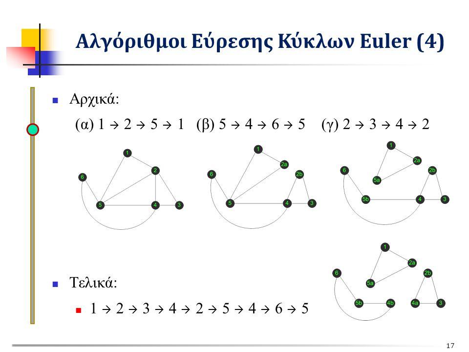 Αρχικά: (α) 1  2  5  1 (β) 5  4  6  5 (γ) 2  3  4  2 Τελικά: 1  2  3  4  2  5  4  6  5 Αλγόριθμοι Εύρεσης Κύκλων Euler (4) 17