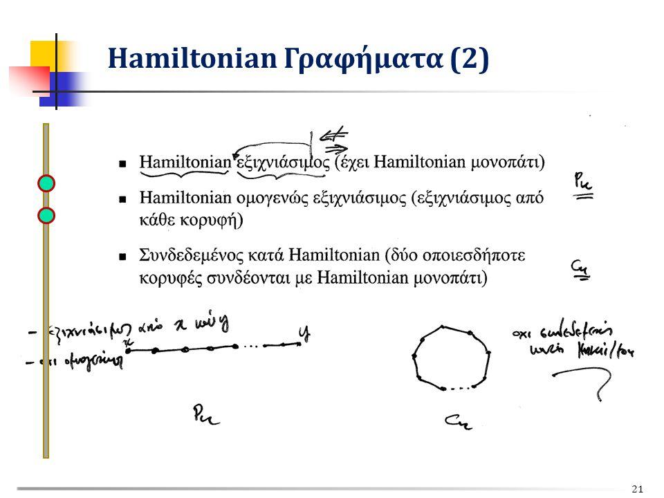 Hamiltonian Γραφήματα (2) 21