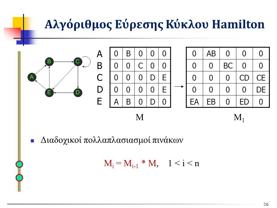 Διαδοχικοί πολλαπλασιασμοί πινάκων Μ i = M i-1 * M, 1 < i < n 0AB000 00BC00 000CDCE 0000DE EAEB0ED0 0B000 00C00 000DE 0000E AB0D0 M M 1 ABCDEABCDE Αλγ