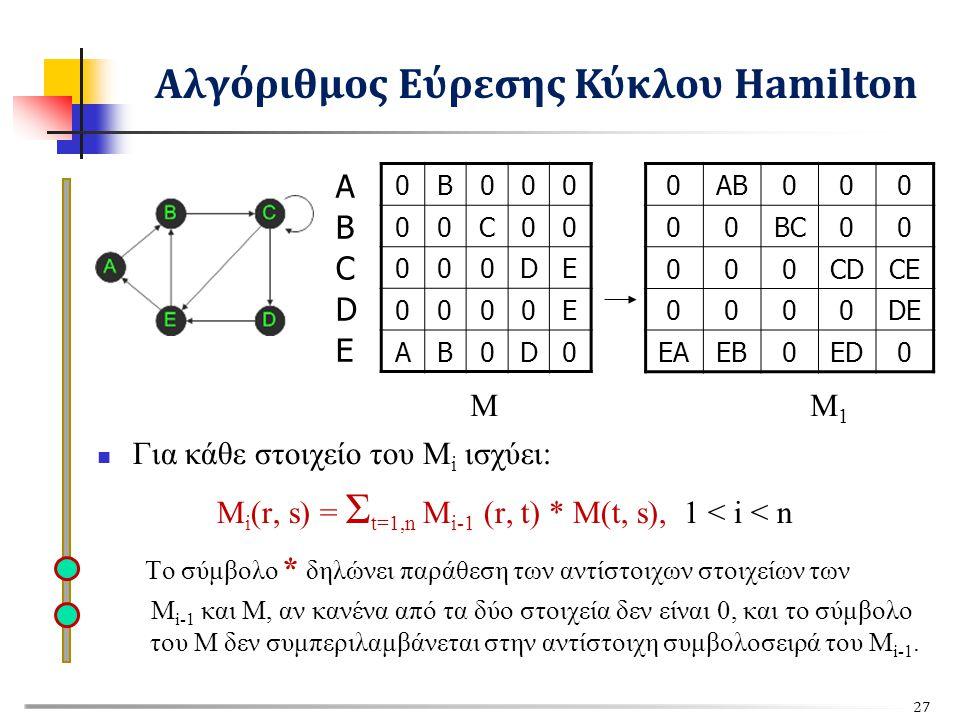 0AB000 00BC00 000CDCE 0000DE EAEB0ED0 Για κάθε στοιχείο του Μ i ισχύει: Μ i (r, s) = Σ t=1,n M i-1 (r, t) * M(t, s), 1 < i < n Το σύμβολο * δηλώνει πα