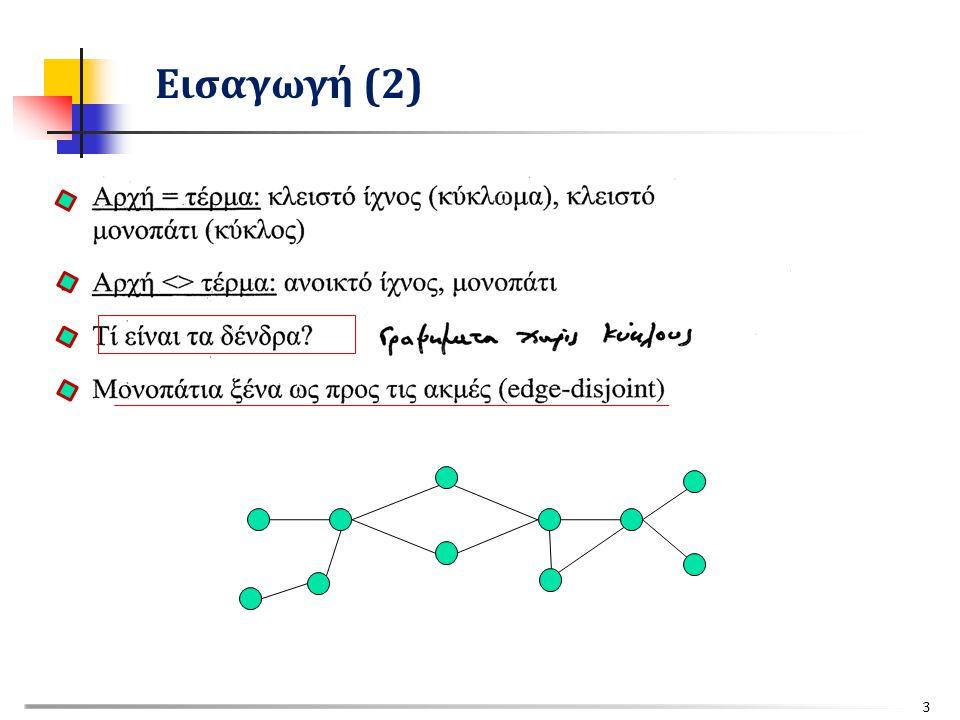 Κίνηση αλόγων (knight tour) σε σκακιέρα ή κάθε είδους πλαίσιο Hamiltonian μονοπάτια και κύκλοι DeMoivre (κίνηση περιμετρικά) Εuler (μαγικό τετράγωνο), κλπ Τοποθέτηση προσώπων σε τραπέζι Θεώρημα: για διαφορετικούς Hamiltonian κύκλους: (n-1)/2 Στιγμιαία παραφροσύνη Εφαρμογές 44