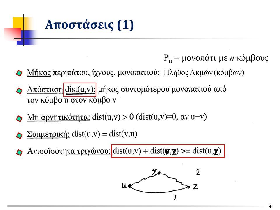 2 2 3 4 Αποστάσεις (1) P n = μονοπάτι με n κόμβους Πλήθος Ακμών (κόμβων)