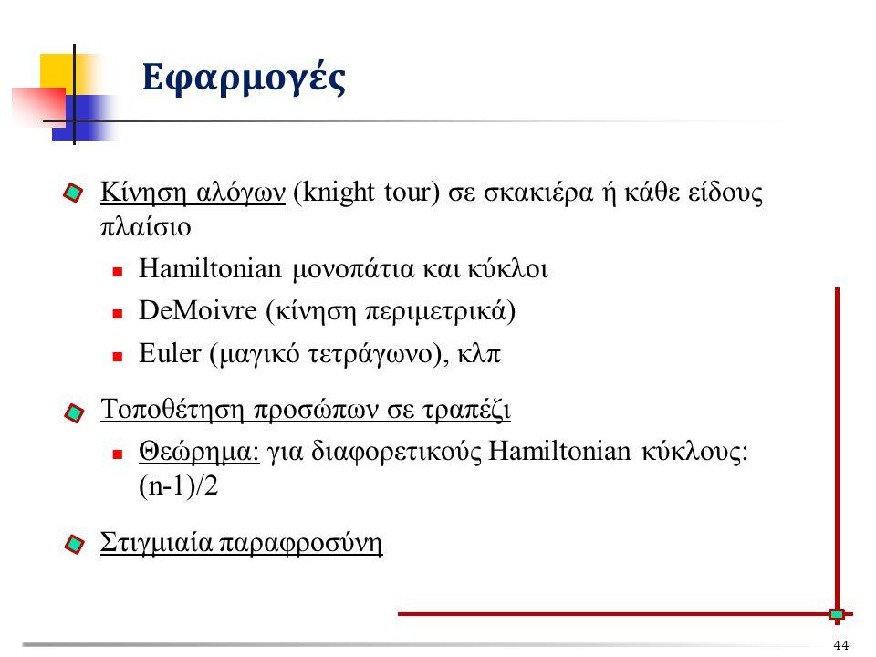 Κίνηση αλόγων (knight tour) σε σκακιέρα ή κάθε είδους πλαίσιο Hamiltonian μονοπάτια και κύκλοι DeMoivre (κίνηση περιμετρικά) Εuler (μαγικό τετράγωνο),