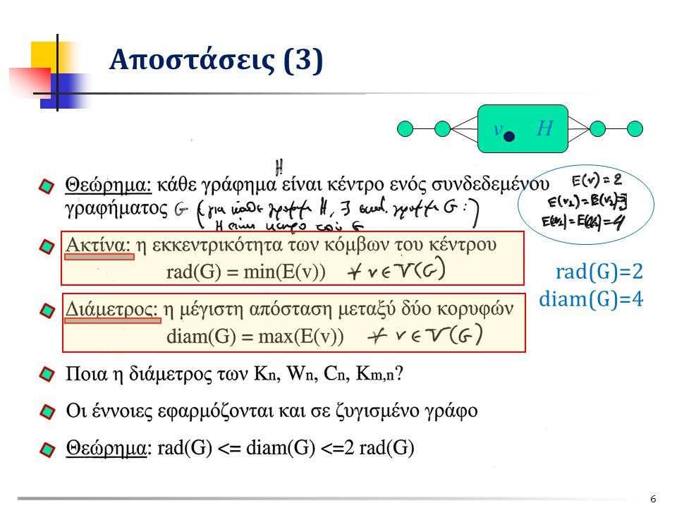 rad(G)=2 diam(G)=4 Αποστάσεις (3) 6 v H