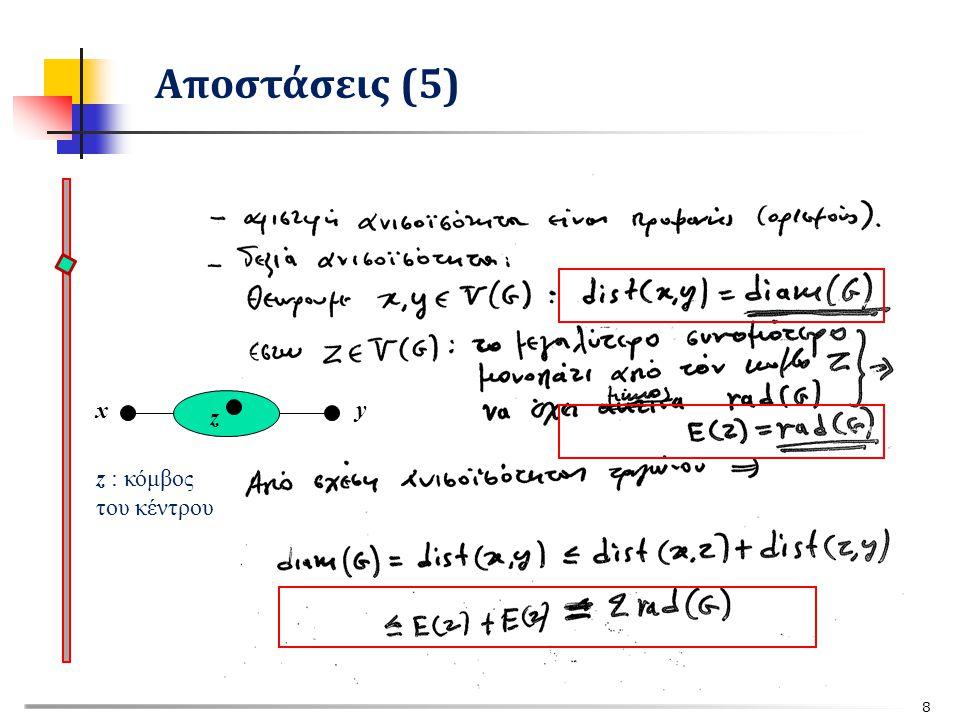 Αποστάσεις (6) Κέντρο: το υπογράφημα με την ελάχιστη εκκεντρικότητα 9