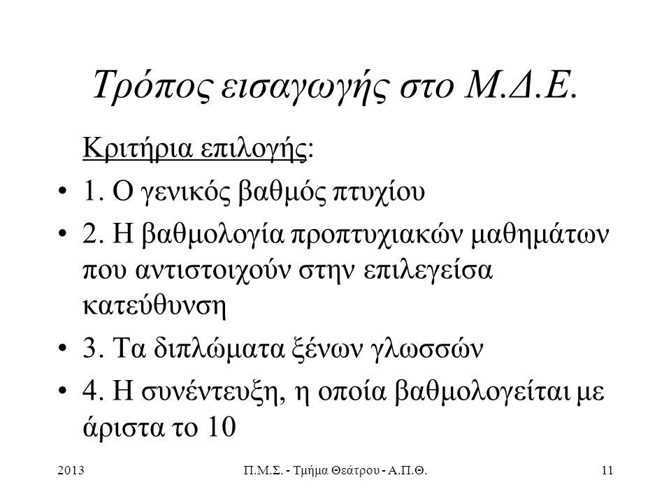 2013Π.Μ.Σ. - Τμήμα Θεάτρου - Α.Π.Θ.11 Τρόπος εισαγωγής στο Μ.Δ.Ε.