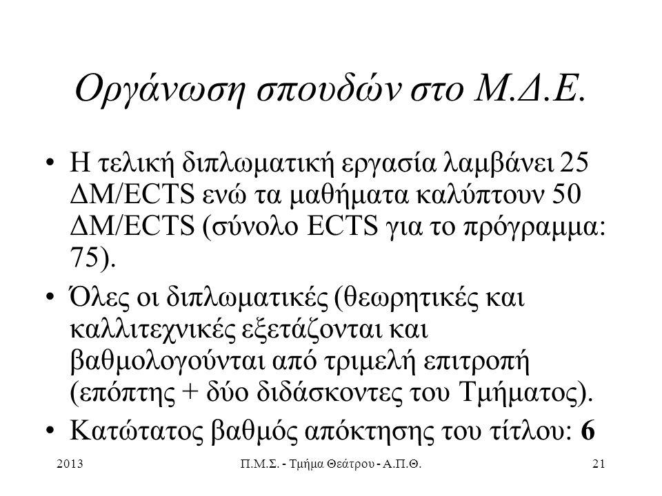 2013Π.Μ.Σ. - Τμήμα Θεάτρου - Α.Π.Θ.21 Οργάνωση σπουδών στο Μ.Δ.Ε.