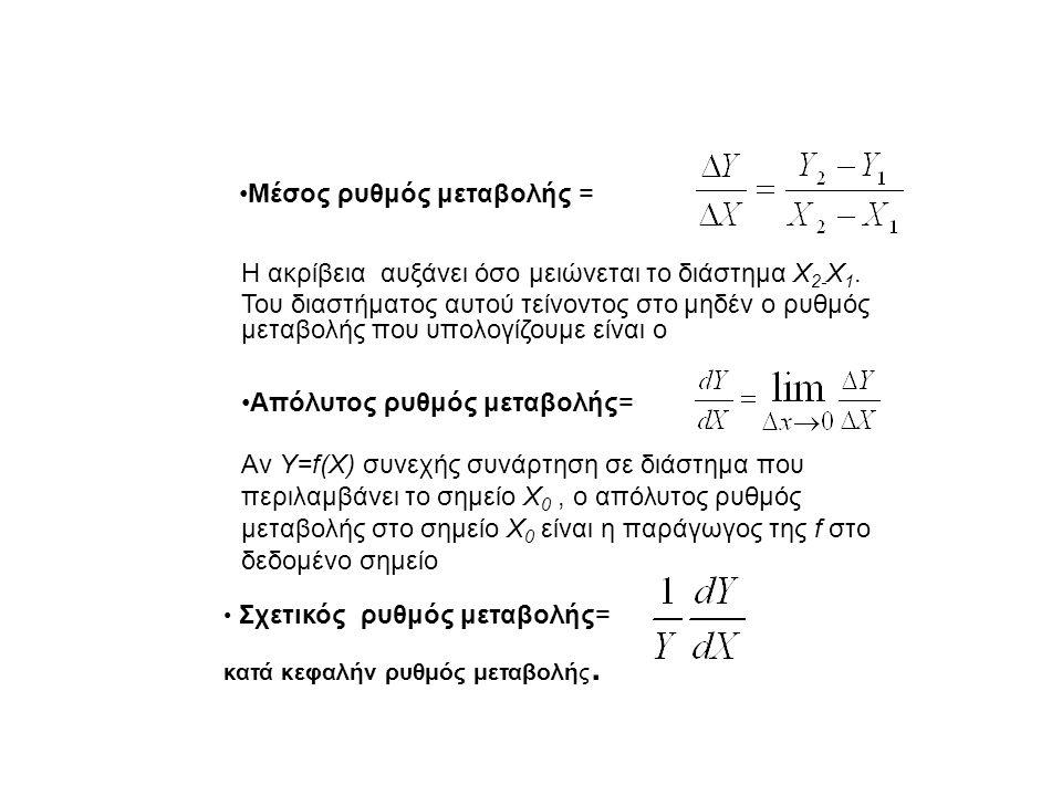 Σχετικός ρυθμός μεταβολής= κατά κεφαλήν ρυθμός μεταβολής. Μέσος ρυθμός μεταβολής = Η ακρίβεια αυξάνει όσο μειώνεται το διάστημα Χ 2- Χ 1. Του διαστήμα