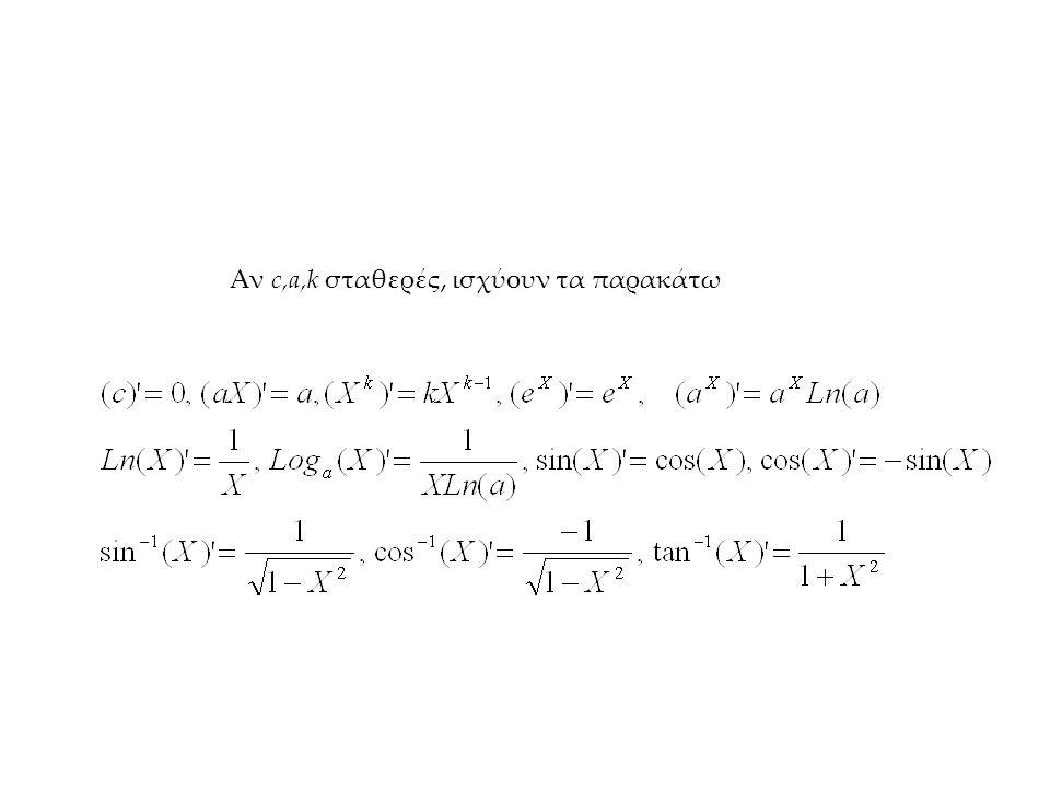 Κανόνες παραγώγισης Αν a,b σταθερές και f(x),g(x) παραγωγίσημες συναρτήσεις ισχύουν οι παρακάτω κανόνες