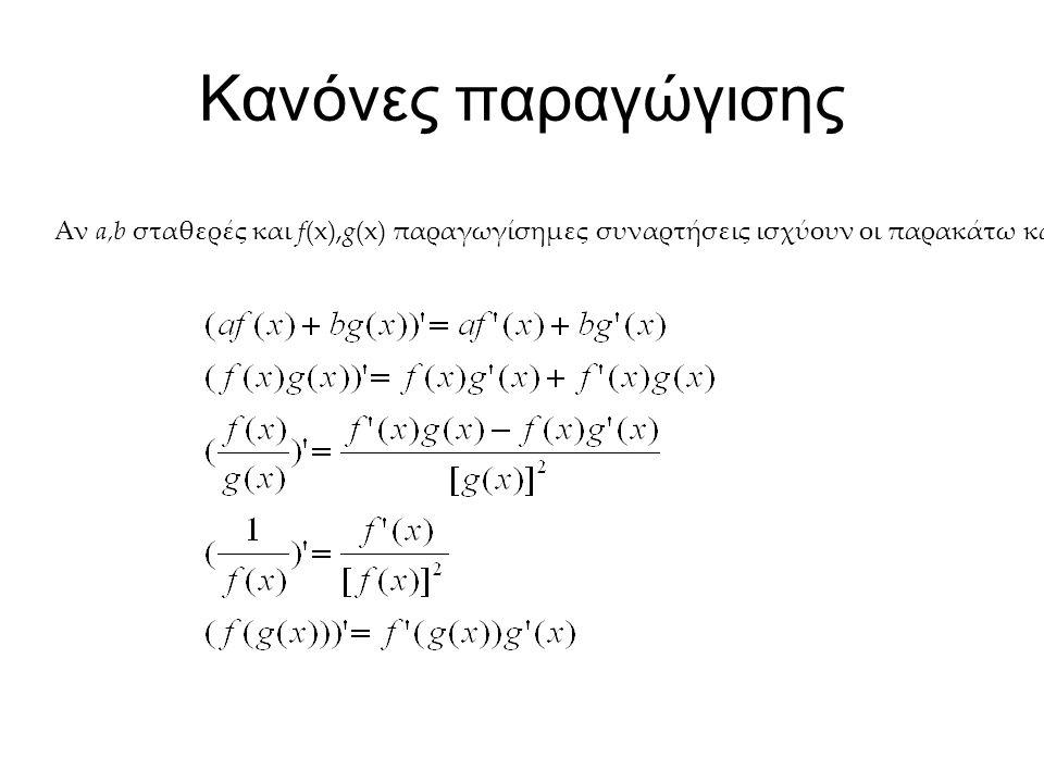 Χ=α =σταθερά, τότε παραβολή που έχει ελάχιστο στο σημείο Χ=α, Υ=0, Ζ= -α 2 Υ=α =σταθερά, τότε παραβολή που έχει μέγιστο στο σημείο Χ=0, Υ=α, Ζ= α 2
