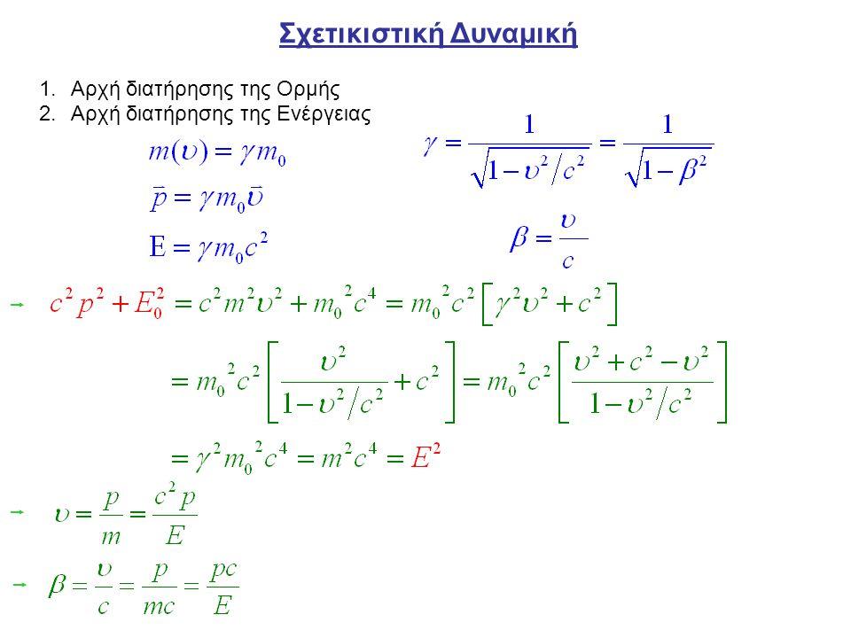 Σχετικιστική Δυναμική 1.Αρχή διατήρησης της Ορμής 2.Αρχή διατήρησης της Ενέργειας   