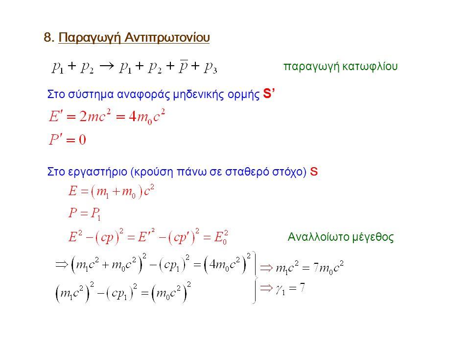 8. Παραγωγή Αντιπρωτονίου Στο σύστημα αναφοράς μηδενικής ορμής S' Στο εργαστήριο (κρούση πάνω σε σταθερό στόχο) S παραγωγή κατωφλίου Αναλλοίωτο μέγεθο