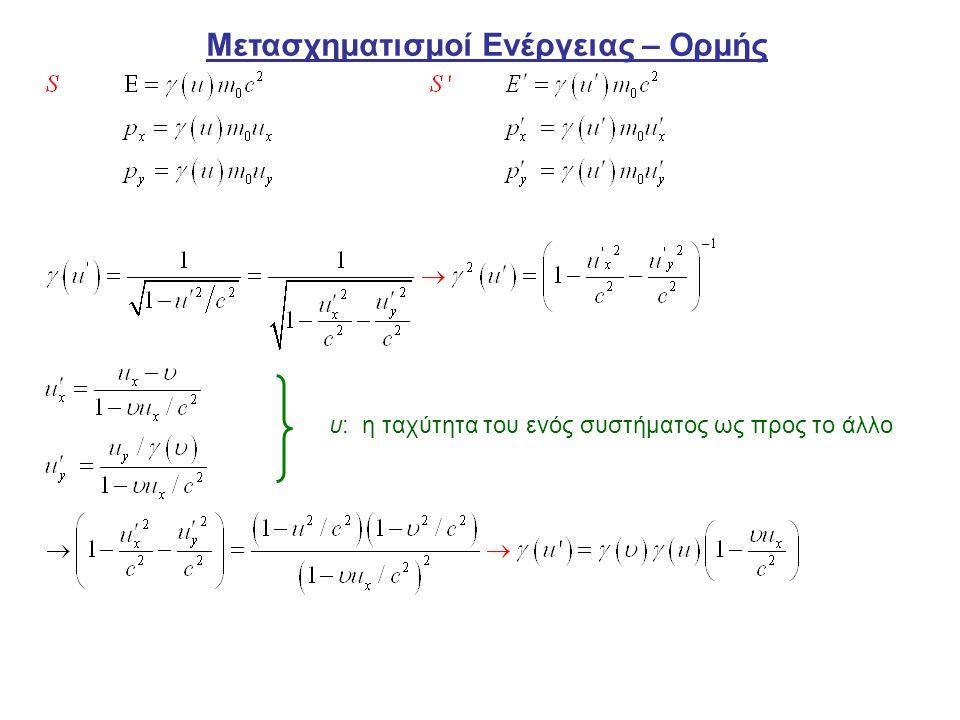 Μετασχηματισμοί Ενέργειας – Ορμής υ: η ταχύτητα του ενός συστήματος ως προς το άλλο