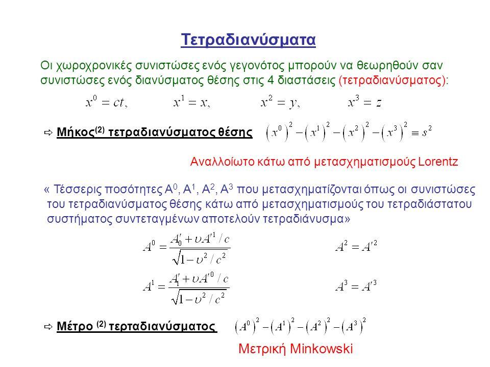 Τετραδιανύσματα Οι χωροχρονικές συνιστώσες ενός γεγονότος μπορούν να θεωρηθούν σαν συνιστώσες ενός διανύσματος θέσης στις 4 διαστάσεις (τετραδιανύσματ