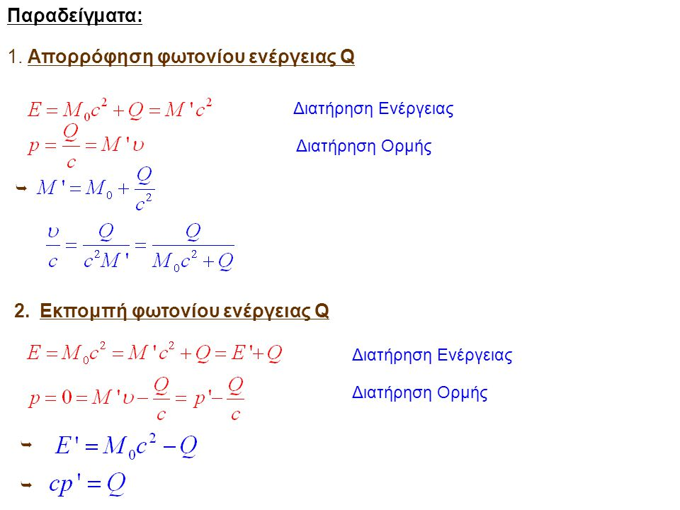 Παραδείγματα: 1. Απορρόφηση φωτονίου ενέργειας Q Διατήρηση Ορμής  2.Εκπομπή φωτονίου ενέργειας Q   Διατήρηση Ενέργειας Διατήρηση Ορμής