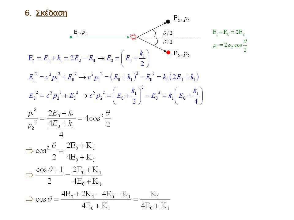 Q0Q0 Q E, p θφθφ 7. Φαινόμενο Compton Μεταβολή μήκους κύματος φωτονίου