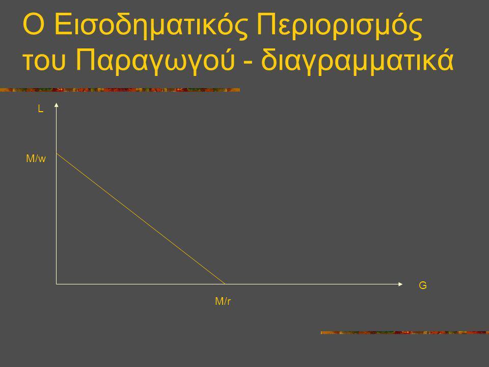 Η Συνάρτηση Παραγωγής Q = f(L,G) dQ = (∂f/∂L)dL + (∂f/∂G)dG Με λόγια: οι αλλαγές στην παραγωγή = αλλαγές στην χρήση μισθωτής εργασίας (dL) επί το οριακό προϊόν της εργασίας (∂f/∂L) + αλλαγές στην ποσότητα γης (dG) επί το οριακό προϊόν της γης (∂f/∂G)