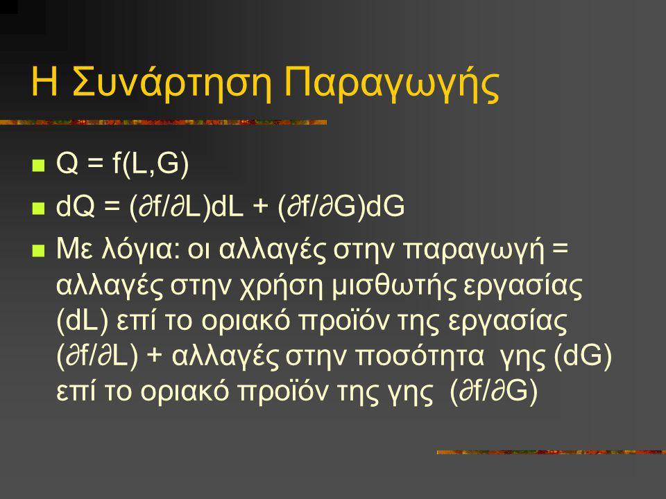 Ισο-ποσοτικές καμπύλες ή καμπύλες ίσης παραγωγής dQ = (∂f/∂L)dL + (∂f/∂G)dG Οι συνδυασμοί L και G που δίνουν την ίδια ποσότητα παραγωγής είναι εκείνοι που θέτουν dQ = 0 Άρα, (∂f/∂L)dL + (∂f/∂G)dG = 0 ή MP L dL + MP G dG = 0 ή dG/dL = - MP L /MP G