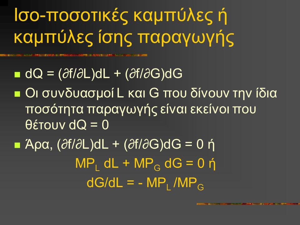 Ισο-ποσοτικές καμπύλες ή καμπύλες ίσης παραγωγής dQ = (∂f/∂L)dL + (∂f/∂G)dG Οι συνδυασμοί L και G που δίνουν την ίδια ποσότητα παραγωγής είναι εκείνοι