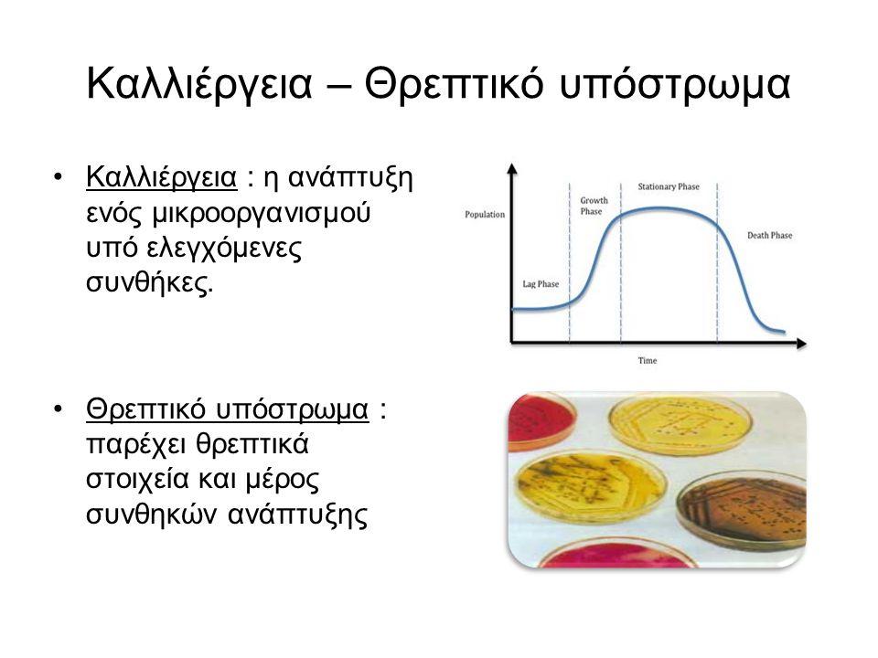 Καλλιέργεια – Θρεπτικό υπόστρωμα Καλλιέργεια : η ανάπτυξη ενός μικροοργανισμού υπό ελεγχόμενες συνθήκες. Θρεπτικό υπόστρωμα : παρέχει θρεπτικά στοιχεί