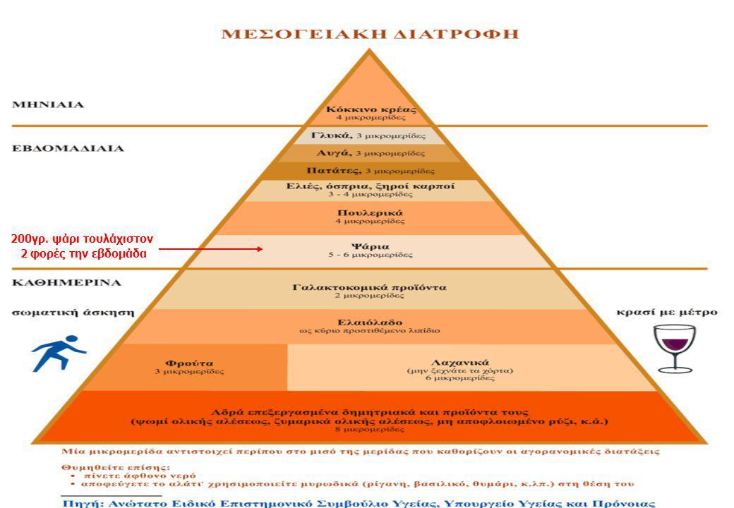 *Πηγή: FEAP: Production and Price Reports of Member Associations. May 2007. - 5,2%17,9%9,1%