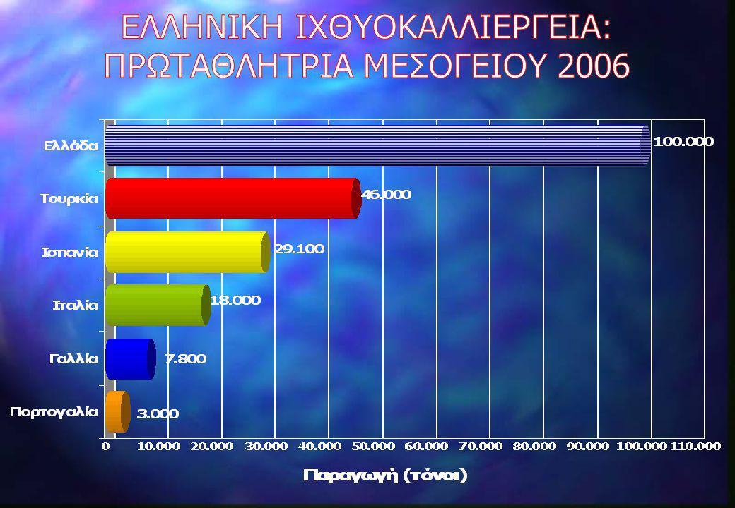 ΧΩΡΑΤΟΝΟΙ%ΙΤΑΛΙΑ33.00033% ΕΛΛΑΔΑ24.00024% ΙΣΠΑΝΙΑ13.00013% ΓΑΛΛΙΑ10.00010% ΑΓΓΛΙΑ8.0008% ΠΟΡΤΟΓΑΛΙΑ5.0005% ΛΟΙΠΕΣ7.0007% ΣΥΝΟΛΟ100.000100% (σε.000 τόνους)